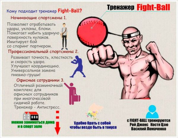 Преимущества Fight Ball